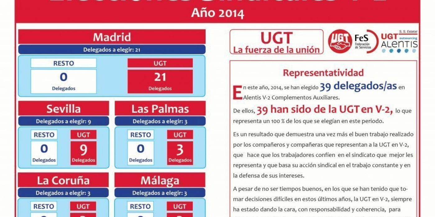 Díp.EleccV2_2014