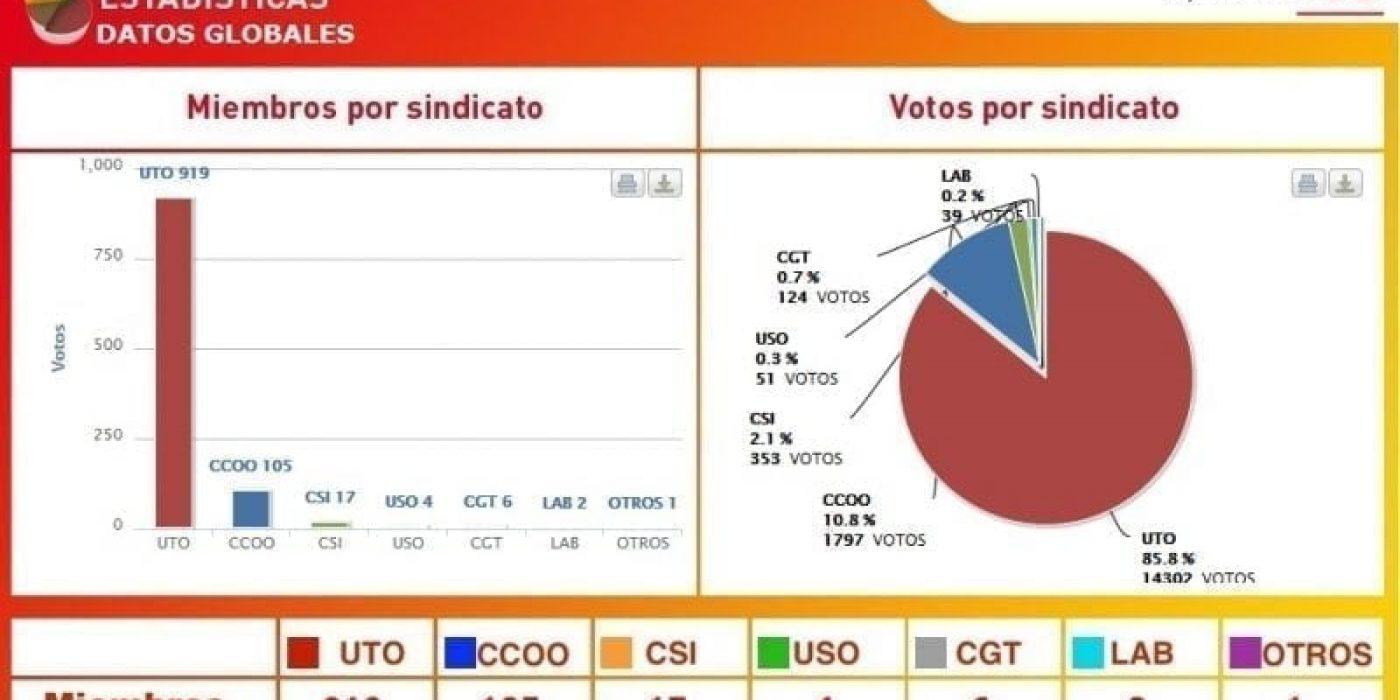 grafico_elecciones_2017_1