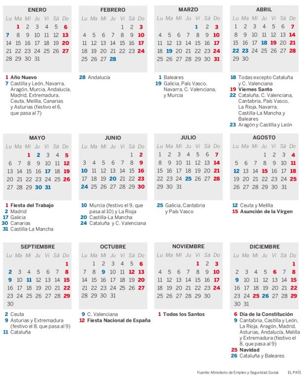 Calendario Laboral De Cataluna.El Boe Publica El Calendario Laboral Para 2019 Ugt Ilunion