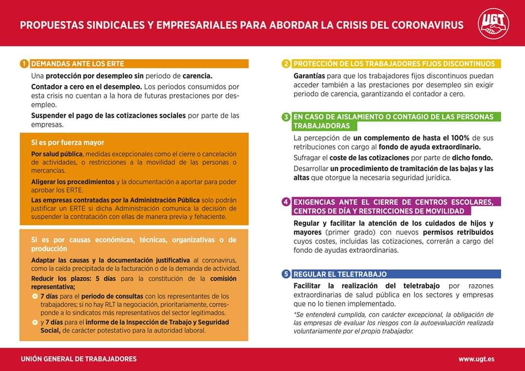 Propuestas sindicales y empresariales para abordar la crisis del coronavirus